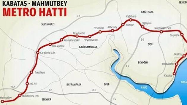 Kabataş - Mecidiyeköy - Mahmutbey metro