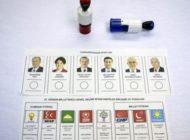 Cumhurbaşkanlığı seçiminde oy oranı
