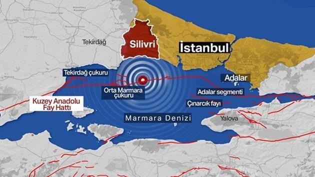 İstanbul depremi sonrası tsunami tehlikesi!