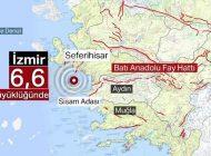 İzmir'de 6.6'lık deprem! 25 can kaybı, 831 yaralı
